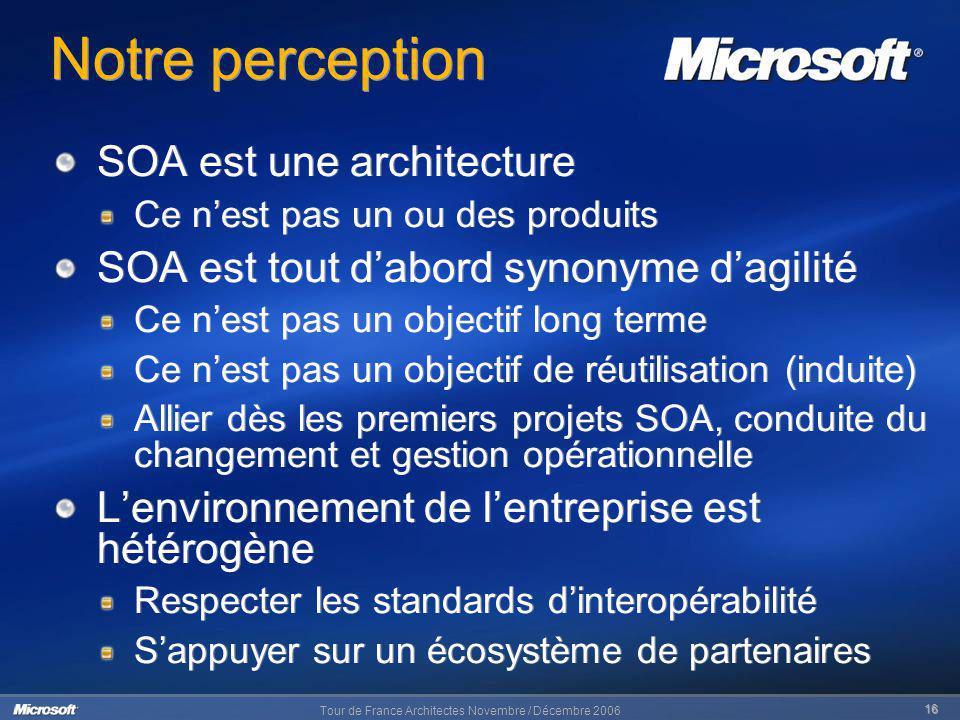 Tour de France Architectes Novembre / Décembre 2006 16 Notre perception SOA est une architecture Ce nest pas un ou des produits SOA est tout dabord sy