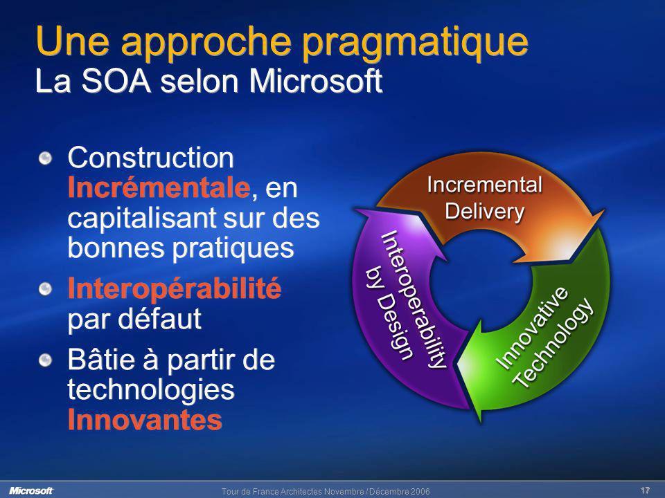 Tour de France Architectes Novembre / Décembre 2006 17 Une approche pragmatique La SOA selon Microsoft Construction Incrémentale, en capitalisant sur