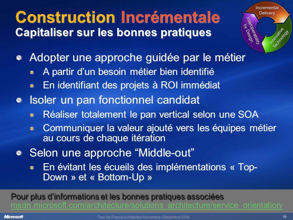Tour de France Architectes Novembre / Décembre 2006 18 Construction Incrémentale Capitaliser sur les bonnes pratiques Adopter une approche guidée par