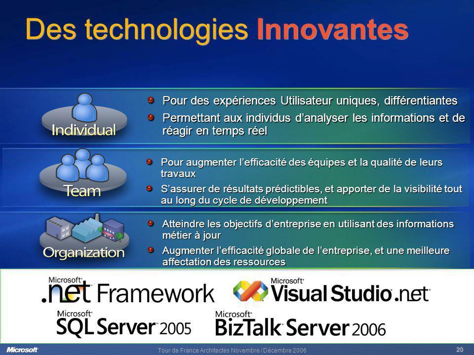 Tour de France Architectes Novembre / Décembre 2006 20 Des technologies Innovantes Pour des expériences Utilisateur uniques, différentiantes Permettan
