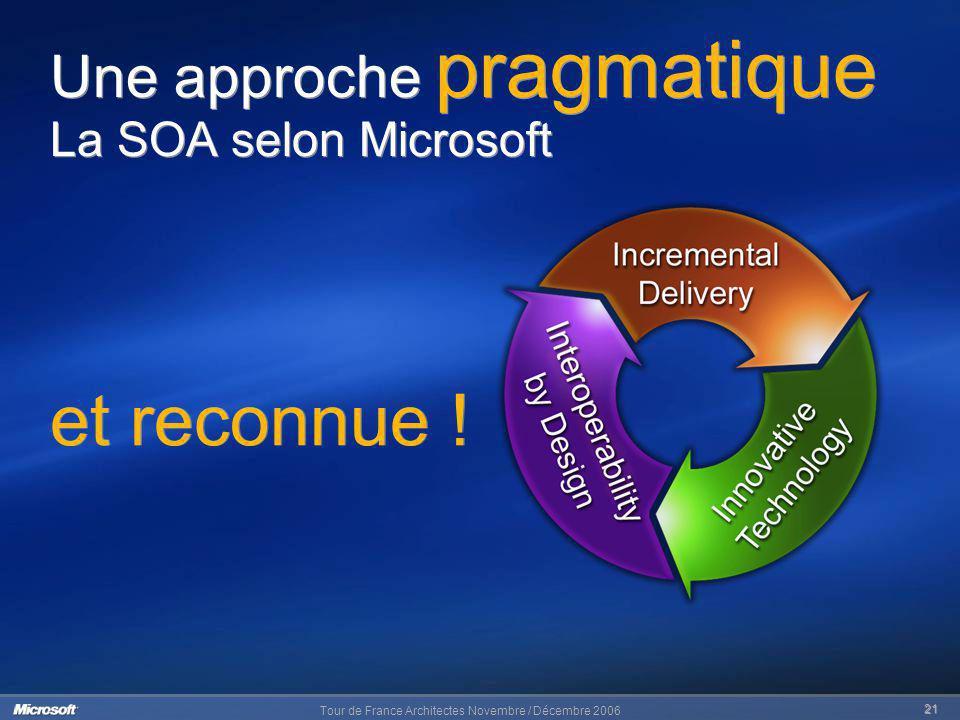 Tour de France Architectes Novembre / Décembre 2006 21 Une approche pragmatique La SOA selon Microsoft et reconnue !