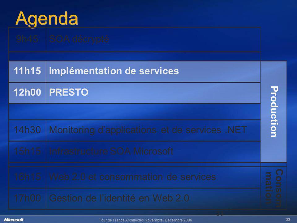 Tour de France Architectes Novembre / Décembre 2006 33 33 Agenda 9h45SOA décrypté 11h15Implémentation de services Production 12h00PRESTO 14h30Monitori