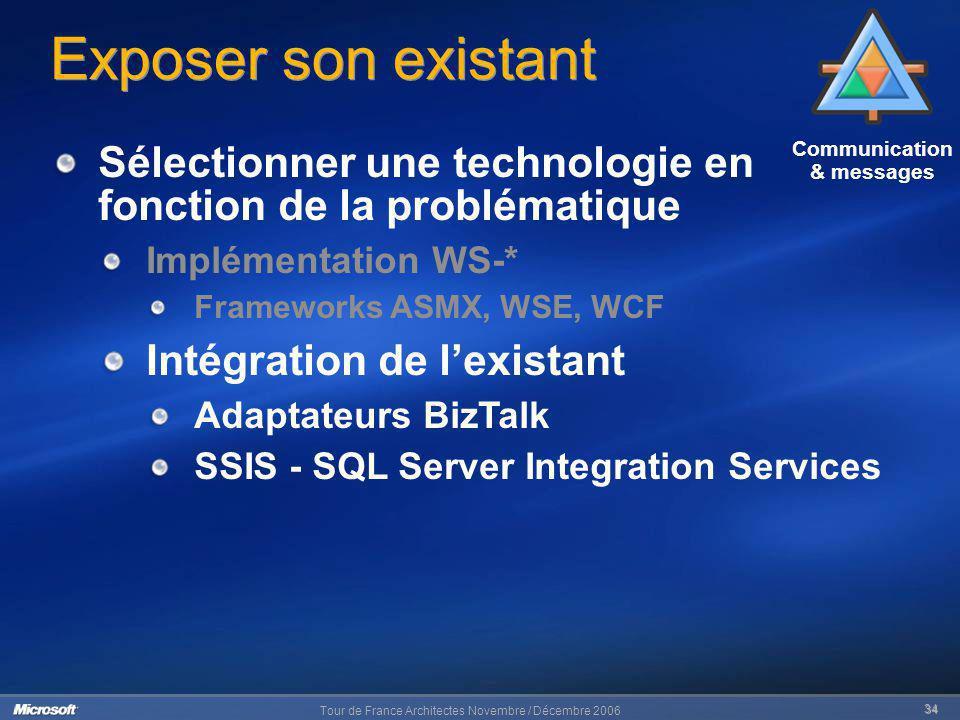 Tour de France Architectes Novembre / Décembre 2006 34 Communication & messages Exposer son existant Sélectionner une technologie en fonction de la pr