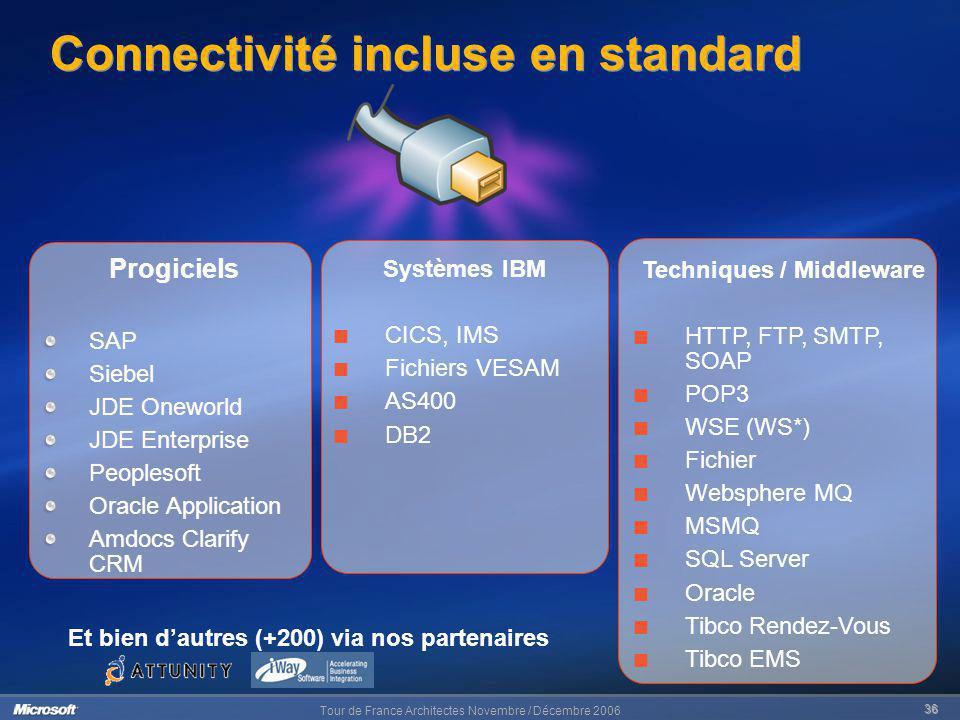 Tour de France Architectes Novembre / Décembre 2006 36 Connectivité incluse en standard Progiciels SAP Siebel JDE Oneworld JDE Enterprise Peoplesoft O
