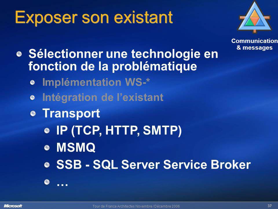 Tour de France Architectes Novembre / Décembre 2006 37 Communication & messages Exposer son existant Sélectionner une technologie en fonction de la pr