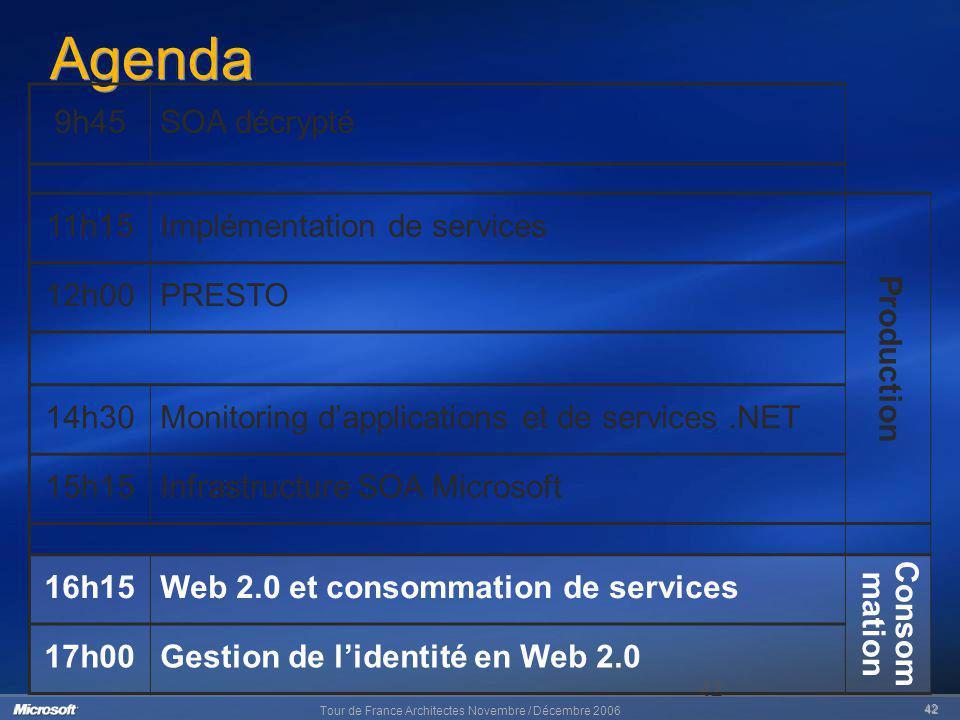 Tour de France Architectes Novembre / Décembre 2006 42 42 Agenda 9h45SOA décrypté 11h15Implémentation de services Production 12h00PRESTO 14h30Monitori