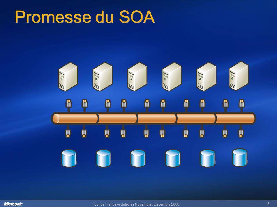 Tour de France Architectes Novembre / Décembre 2006 5 Promesse du SOA