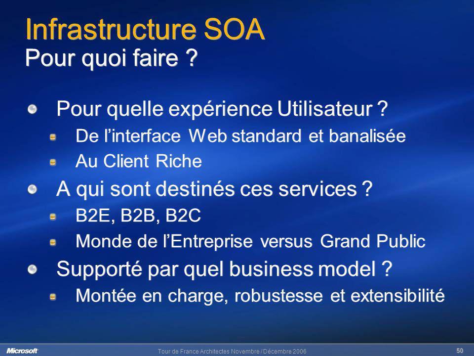 Tour de France Architectes Novembre / Décembre 2006 50 Infrastructure SOA Pour quoi faire ? Pour quelle expérience Utilisateur ? De linterface Web sta