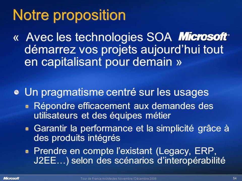 Tour de France Architectes Novembre / Décembre 2006 54 Notre proposition « Avec les technologies SOA démarrez vos projets aujourdhui tout en capitalis