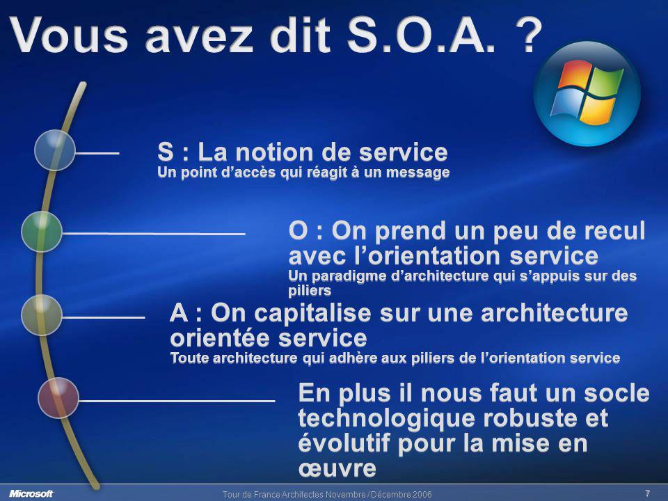 Tour de France Architectes Novembre / Décembre 2006 7 S : La notion de service Un point daccès qui réagit à un message S : La notion de service Un poi