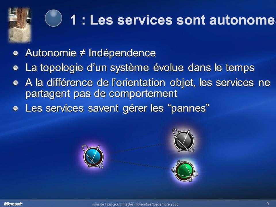 Tour de France Architectes Novembre / Décembre 2006 9 Autonomie Indépendence La topologie dun système évolue dans le temps A la différence de lorienta