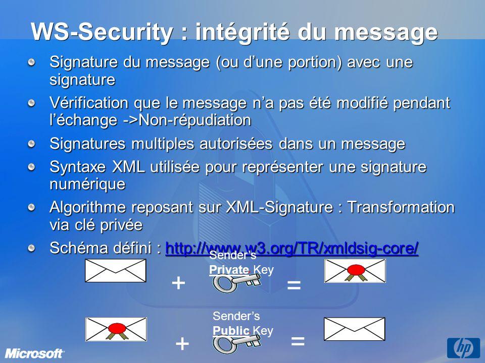 Signature du message (ou dune portion) avec une signature Vérification que le message na pas été modifié pendant léchange ->Non-répudiation Signatures
