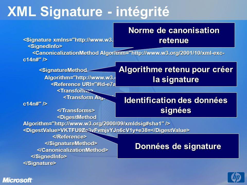 XML Signature - intégrité <SignatureMethod <SignatureMethod Algorithm=
