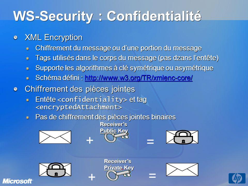 XML Encryption Chiffrement du message ou dune portion du message Tags utilisés dans le corps du message (pas dzans lentête) Supporte les algorithmes à