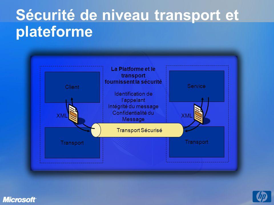 Sécurité de niveau transport et plateforme Client Transport Service Transport Transport Sécurisé La Platforme et le transport fournissent la sécurité