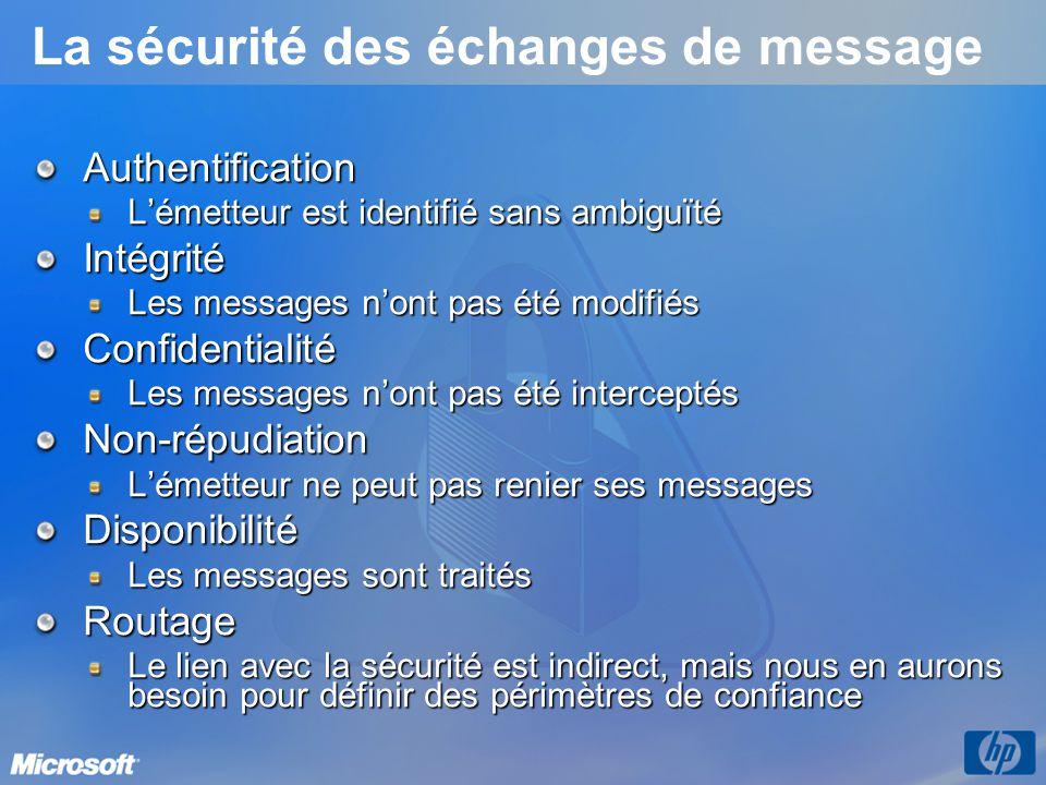 La sécurité des échanges de message Authentification Lémetteur est identifié sans ambiguïté Intégrité Les messages nont pas été modifiés Confidentiali