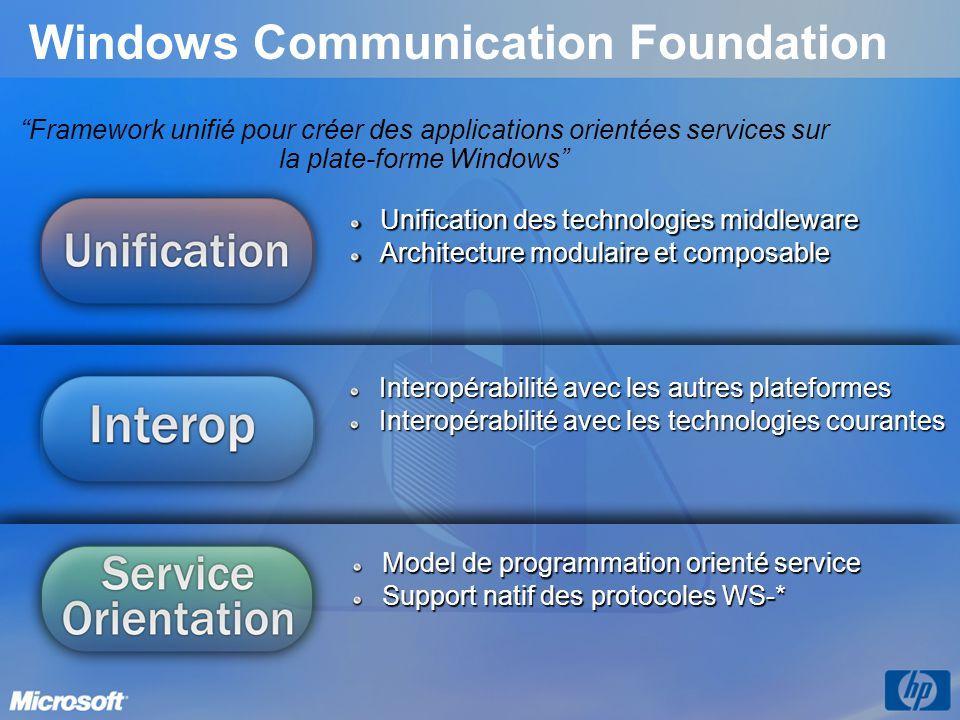 Unification des technologies middleware Architecture modulaire et composable Framework unifié pour créer des applications orientées services sur la pl