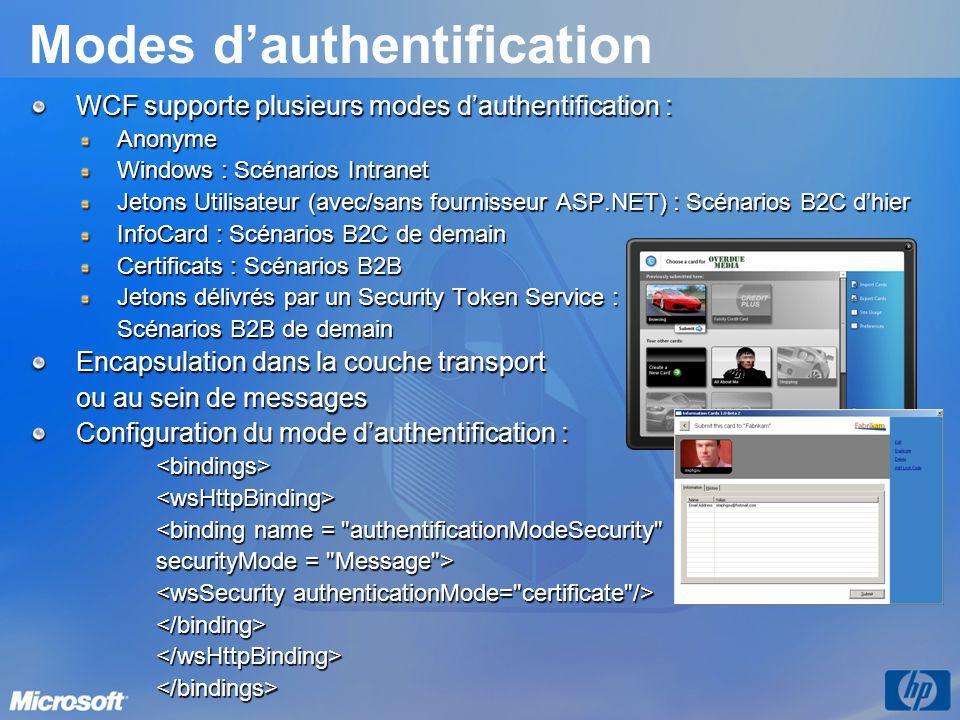 Modes dauthentification WCF supporte plusieurs modes dauthentification : Anonyme Windows : Scénarios Intranet Jetons Utilisateur (avec/sans fournisseu