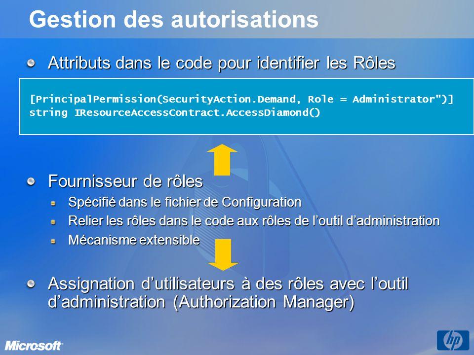 Gestion des autorisations Attributs dans le code pour identifier les Rôles [PrincipalPermission(SecurityAction.Demand, Role = Administrator