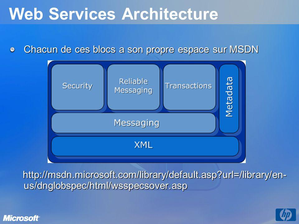 Web Services Architecture Chacun de ces blocs a son propre espace sur MSDN http://msdn.microsoft.com/library/default.asp?url=/library/en- us/dnglobspe
