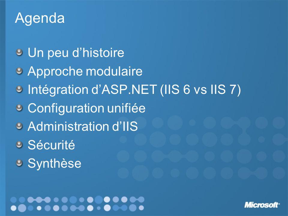 Agenda Un peu dhistoire Approche modulaire Intégration dASP.NET (IIS 6 vs IIS 7) Configuration unifiée Administration dIIS Sécurité Synthèse