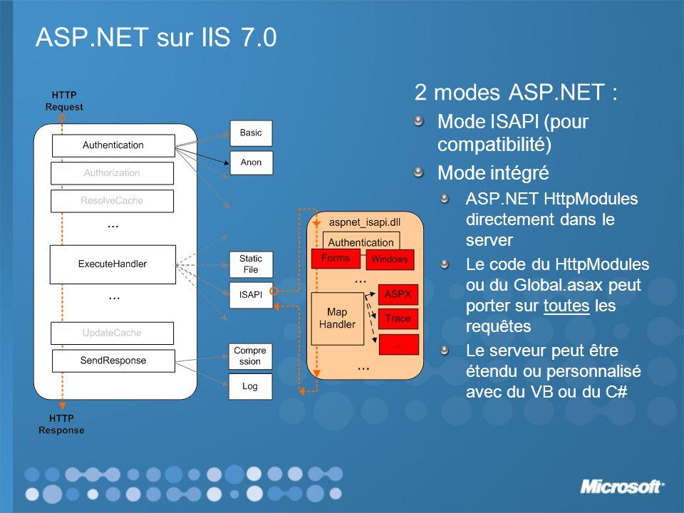 ASP.NET sur IIS 7.0 2 modes ASP.NET : Mode ISAPI (pour compatibilité) Mode intégré ASP.NET HttpModules directement dans le server Le code du HttpModules ou du Global.asax peut porter sur toutes les requêtes Le serveur peut être étendu ou personnalisé avec du VB ou du C#