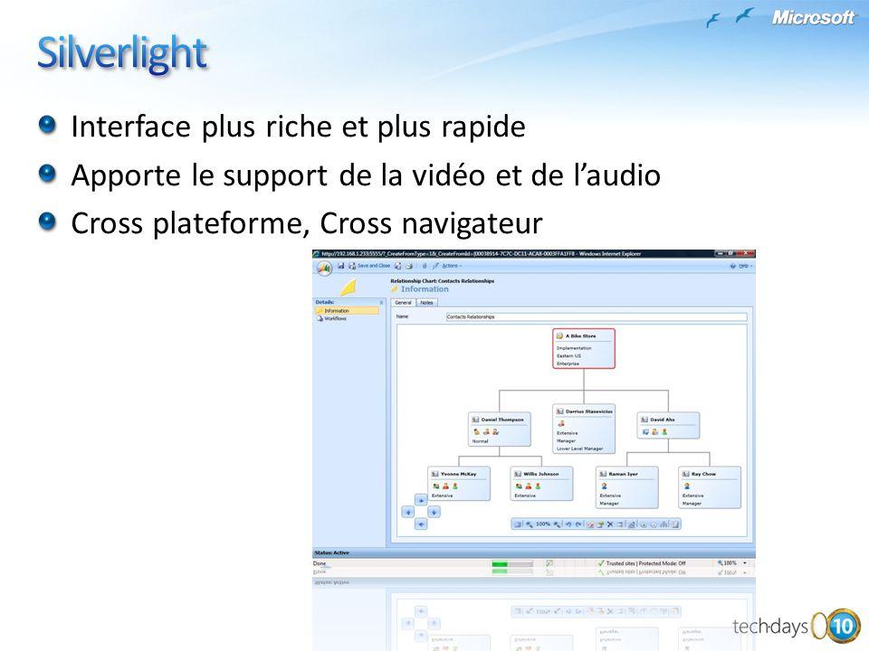 Interface plus riche et plus rapide Apporte le support de la vidéo et de laudio Cross plateforme, Cross navigateur