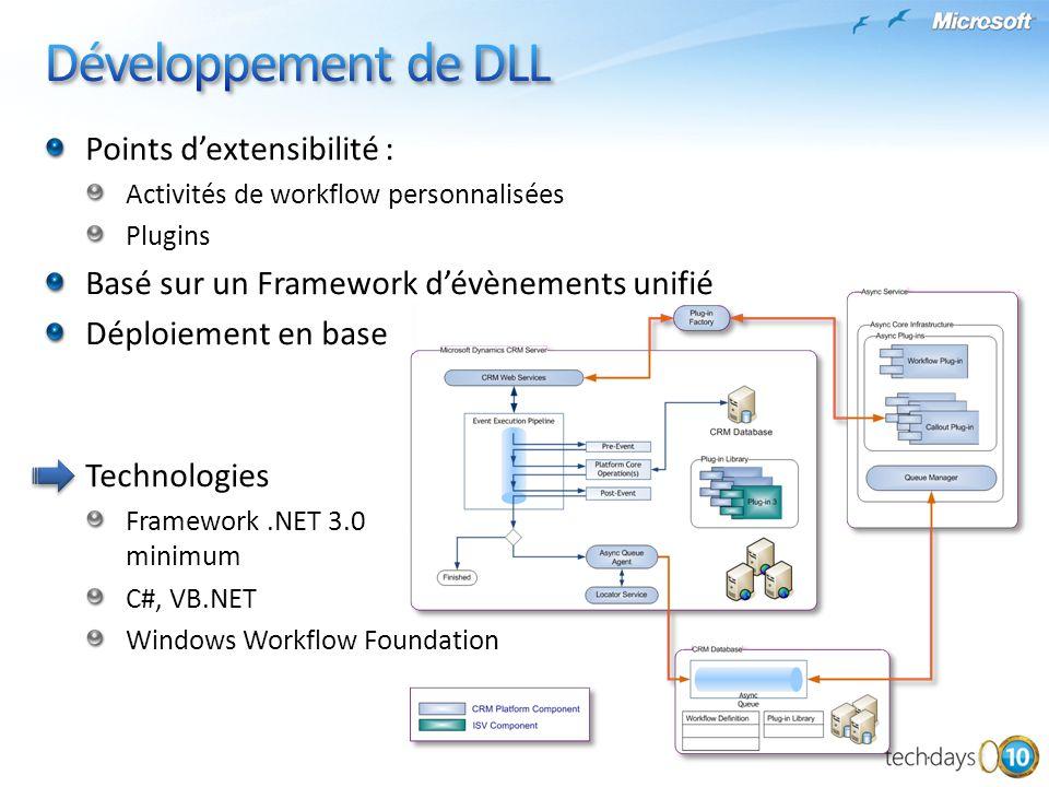 Points dextensibilité : Activités de workflow personnalisées Plugins Basé sur un Framework dévènements unifié Déploiement en base Technologies Framewo