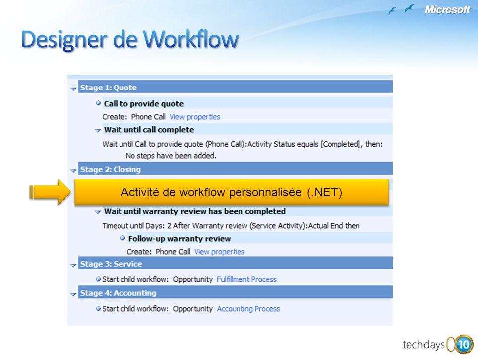 Activité de workflow personnalisée (.NET)