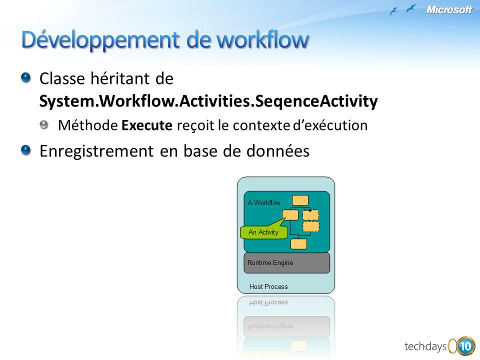 Classe héritant de System.Workflow.Activities.SeqenceActivity Méthode Execute reçoit le contexte dexécution Enregistrement en base de données
