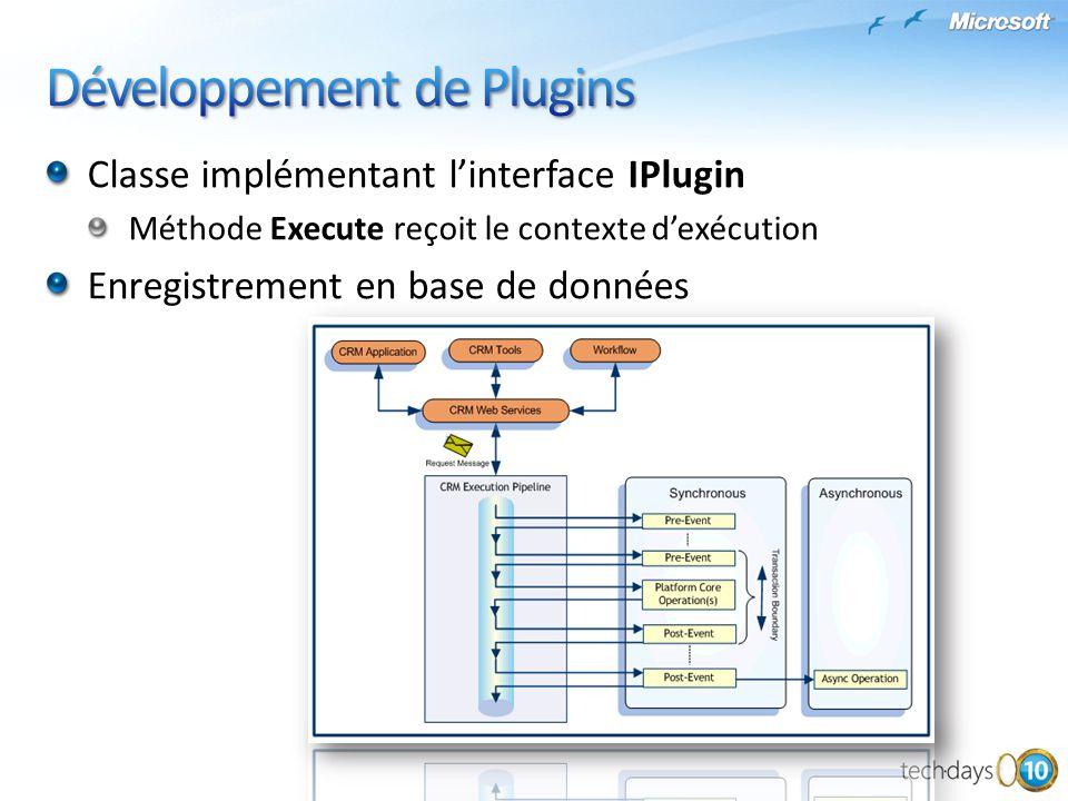 Classe implémentant linterface IPlugin Méthode Execute reçoit le contexte dexécution Enregistrement en base de données