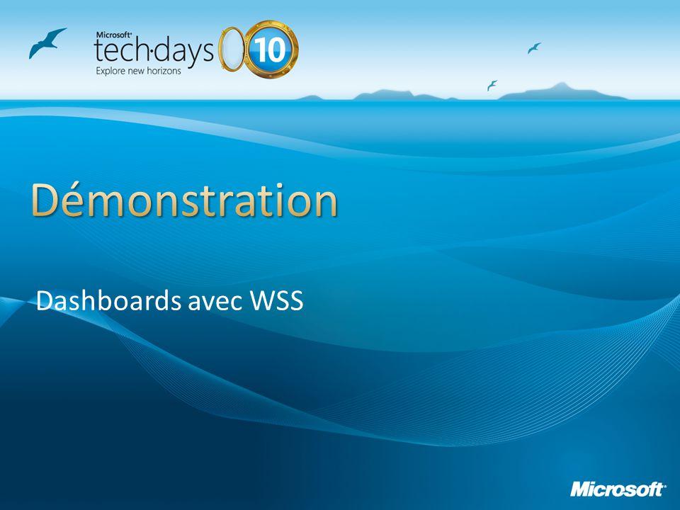 Dashboards avec WSS