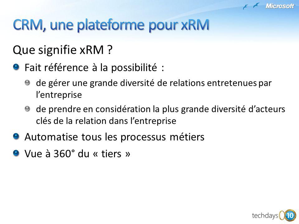 Que signifie xRM ? Fait référence à la possibilité : de gérer une grande diversité de relations entretenues par lentreprise de prendre en considératio