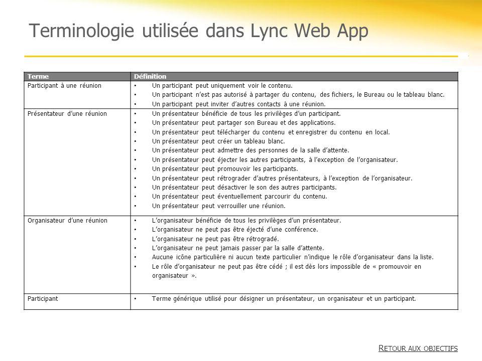 Terminologie utilisée dans Lync Web App R ETOUR AUX OBJECTIFS R ETOUR AUX OBJECTIFS TermeDéfinition Participant à une réunion Un participant peut uniq