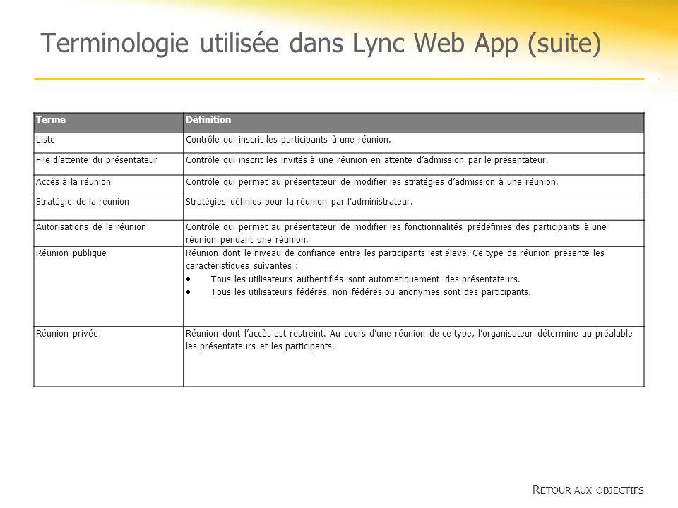 Terminologie utilisée dans Lync Web App (suite) R ETOUR AUX OBJECTIFS R ETOUR AUX OBJECTIFS TermeDéfinition ListeContrôle qui inscrit les participants