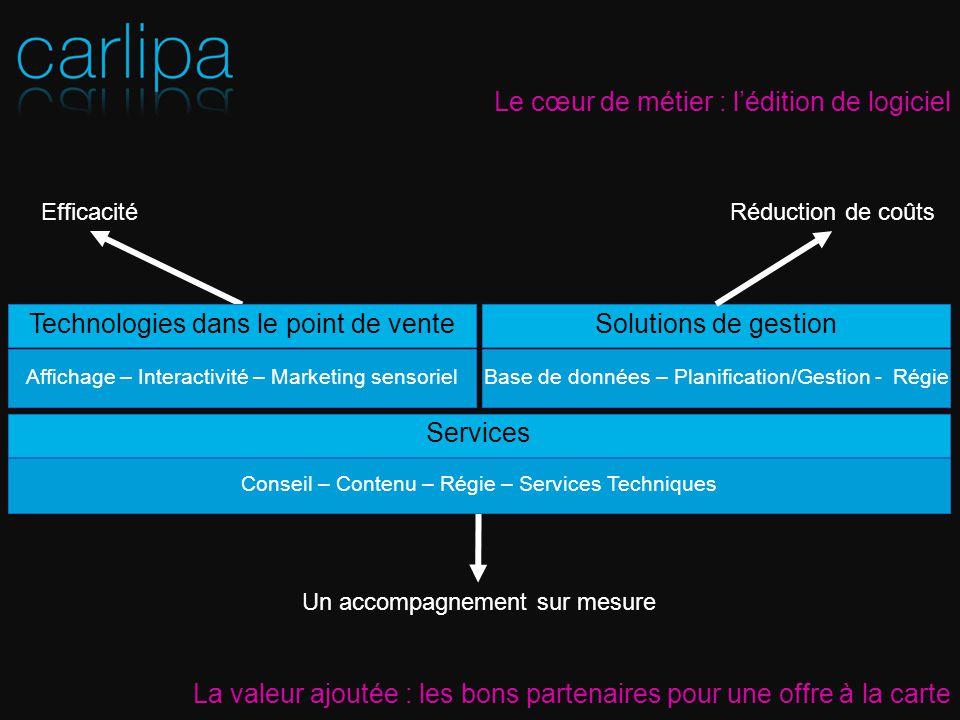 Affichage – Interactivité – Marketing sensoriel Solutions de gestion Services EfficacitéRéduction de coûts Un accompagnement sur mesure Technologies d