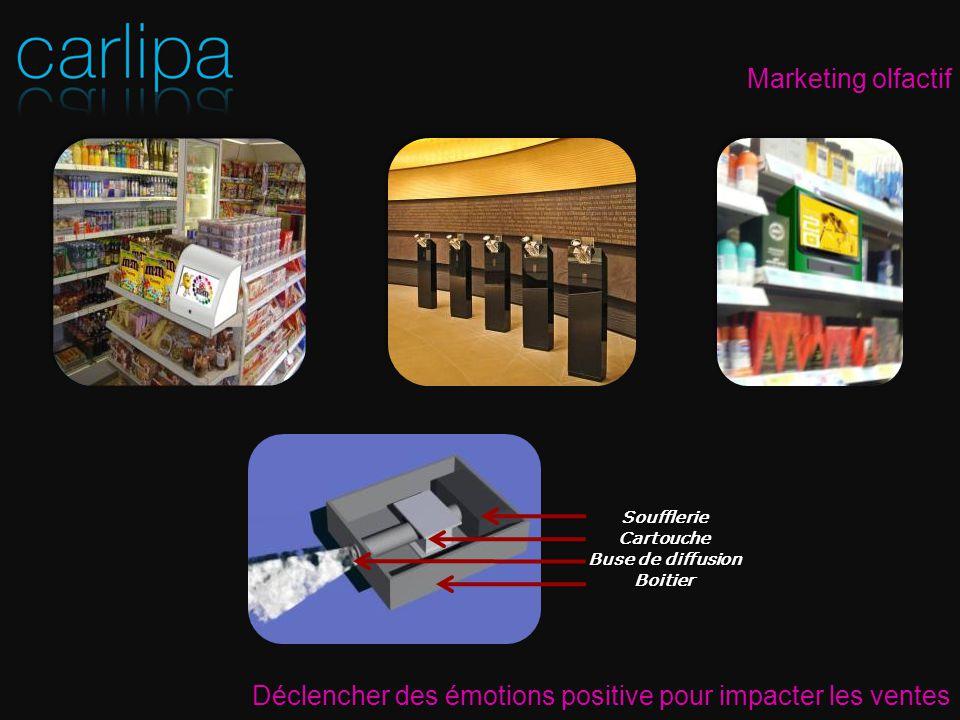 Marketing olfactif Déclencher des émotions positive pour impacter les ventes SoufflerieCartouche Buse de diffusion Boitier