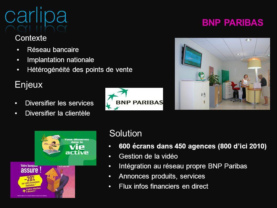 Réseau bancaire Implantation nationale Hétérogénéité des points de vente 600 écrans dans 450 agences (800 dici 2010) Gestion de la vidéo Intégration a
