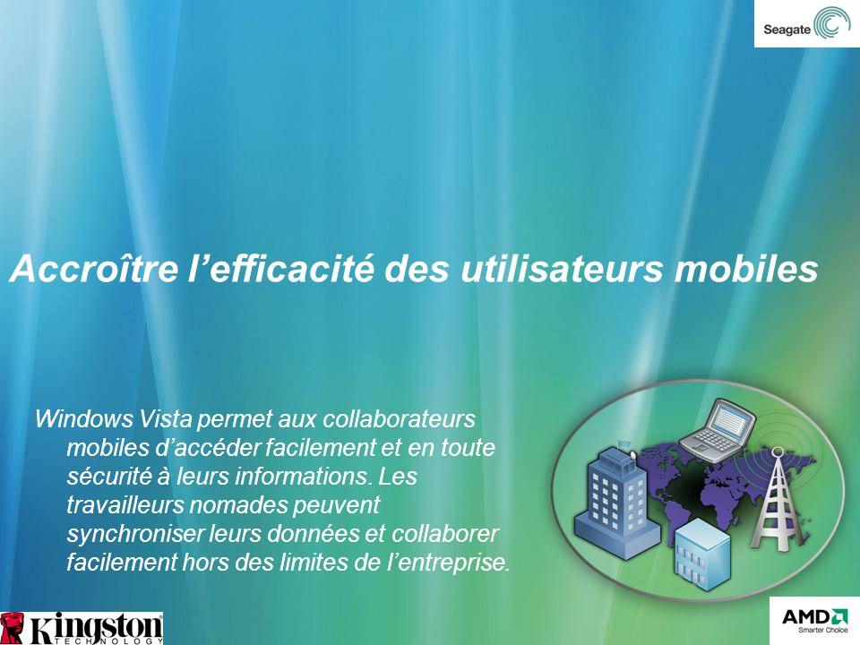 Accroître lefficacité des utilisateurs mobiles Windows Vista permet aux collaborateurs mobiles daccéder facilement et en toute sécurité à leurs inform