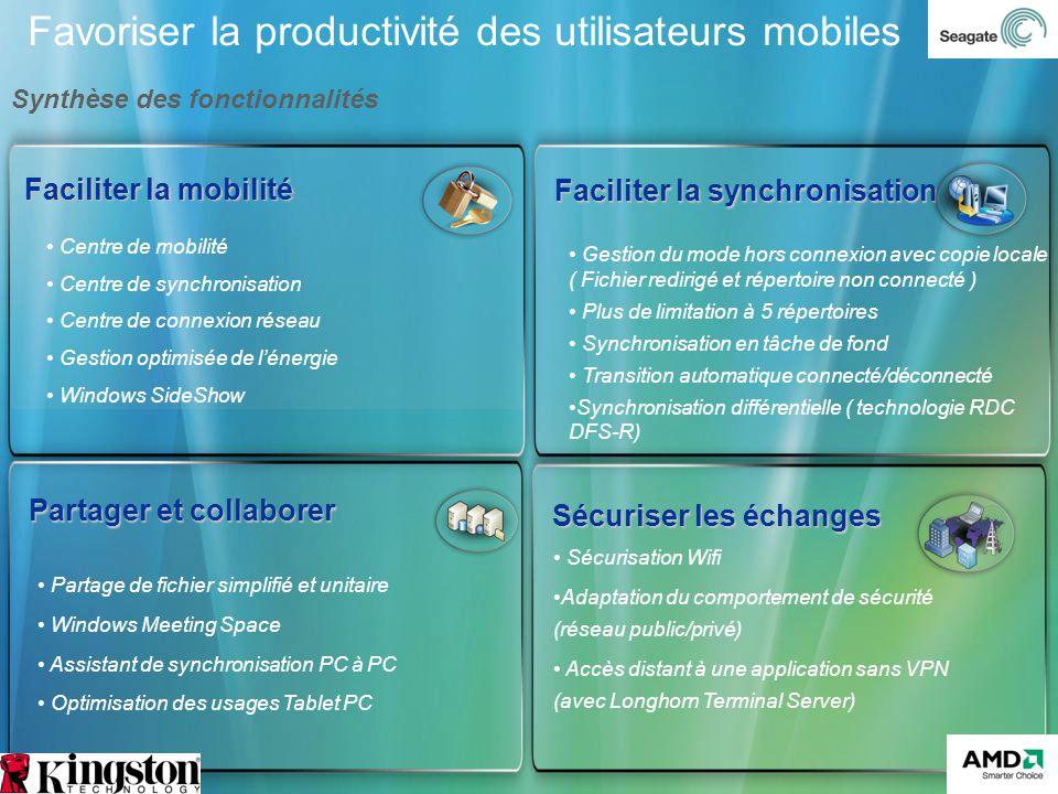 Favoriser la productivité des utilisateurs mobiles Sécuriser les échanges Sécurisation Wifi Adaptation du comportement de sécurité (réseau public/priv