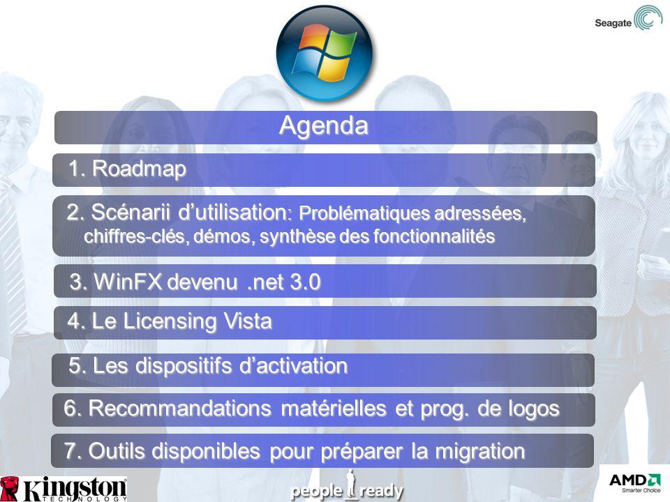 Agenda 2. Scénarii dutilisation : Problématiques adressées, chiffres-clés, démos, synthèse des fonctionnalités 1. Roadmap 3. WinFX devenu.net 3.0 4. L