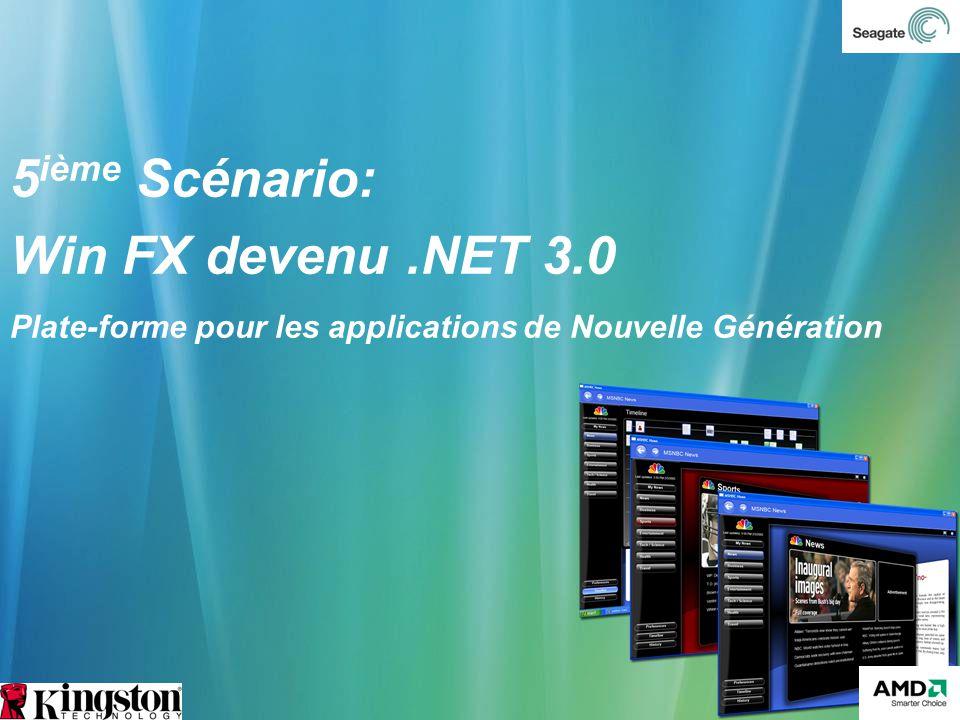 5 ième Scénario: Win FX devenu.NET 3.0 Plate-forme pour les applications de Nouvelle Génération