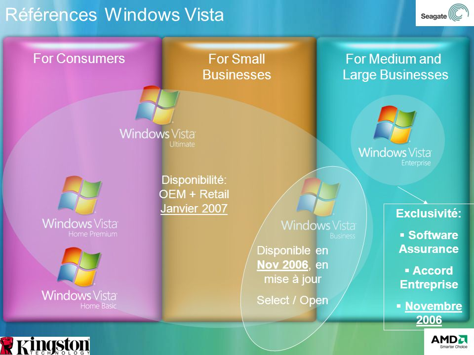 Références Windows Vista For Consumers For Medium and Large Businesses For Small Businesses Exclusivité: Software Assurance Accord Entreprise Novembre 2006 Disponibilité: OEM + Retail Janvier 2007 Disponible en Nov 2006, en mise à jour Select / Open