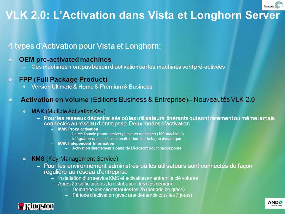 VLK 2.0: LActivation dans Vista et Longhorn Server 4 types dActivation pour Vista et Longhorn: OEM pre-activated machines –Ces machines nont pas besoi