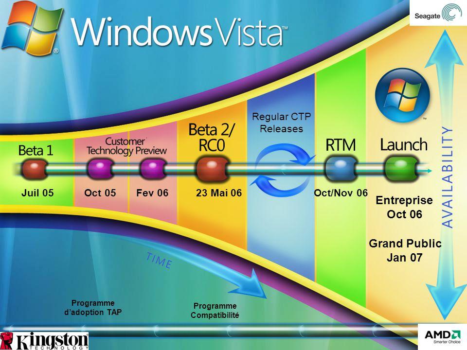 http://www.microsoft.com/france/windowsvista/getready/upgradeadvisor/default.mspx Test de la capacité des machines à faire tourner Vista