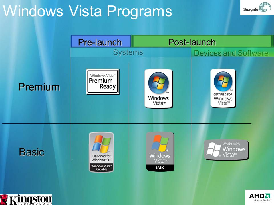 Windows Vista ProgramsPremium Basic Systems Devices and Software Pre-launch Post-launch