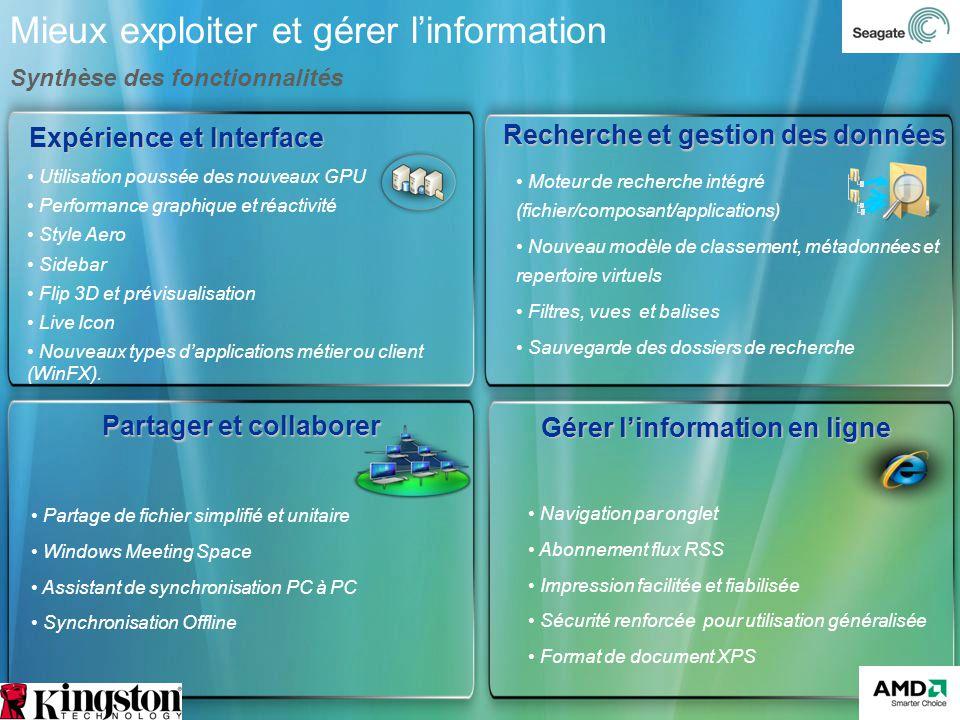 Moteur de recherche intégré (fichier/composant/applications) Nouveau modèle de classement, métadonnées et repertoire virtuels Filtres, vues et balises