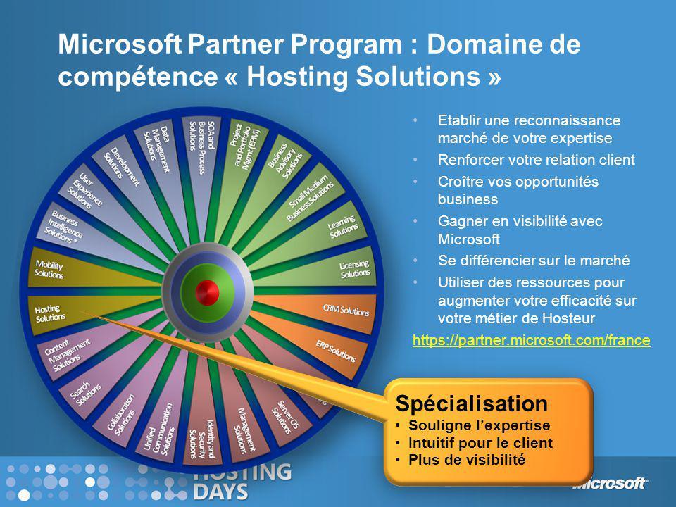 Microsoft Partner Program : Domaine de compétence « Hosting Solutions » Etablir une reconnaissance marché de votre expertise Renforcer votre relation