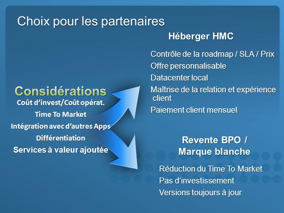 Choix pour les partenaires Revente BPO / Marque blanche Réduction du Time To Market Pas dinvestissement Versions toujours à jour Héberger HMC Contrôle