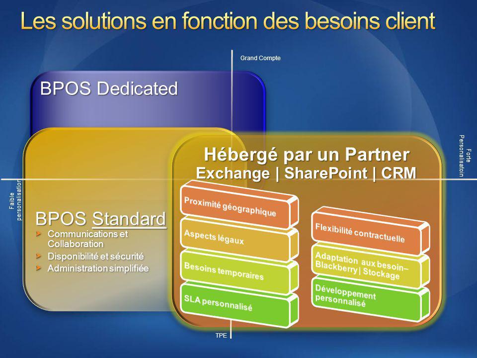 BPOS Dedicated BPOS Standard Communications et Collaboration Disponibilité et sécurité Administration simplifiée Hébergé par un Partner Exchange | Sha